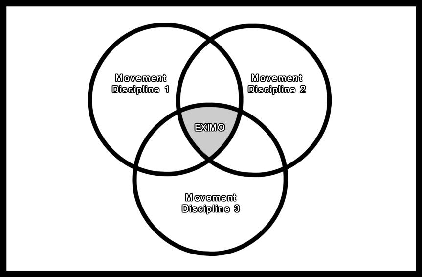 EximoVennDiagram2